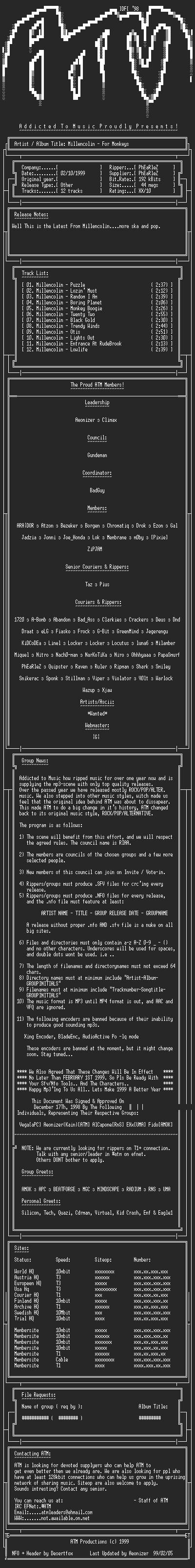 NFO file for Millencolin_-_For_Monkeys_-_1998-ATM