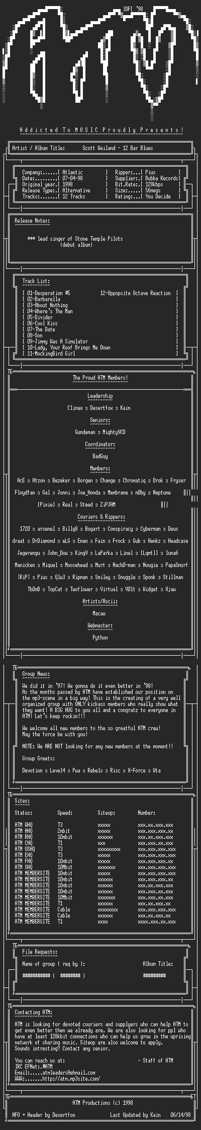 NFO file for Scott_Weiland_-_12_Bar_Blues_(1998)-ATM