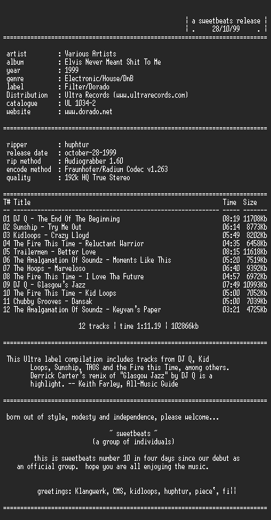 NFO file for VA-Elvis_Never_Meant_Shit_To_Me-1999-sb