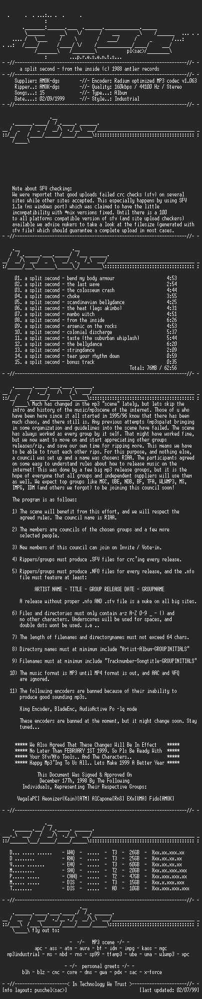 NFO file for A.Split.Second-From.The.Inside-(1988)-AMOK