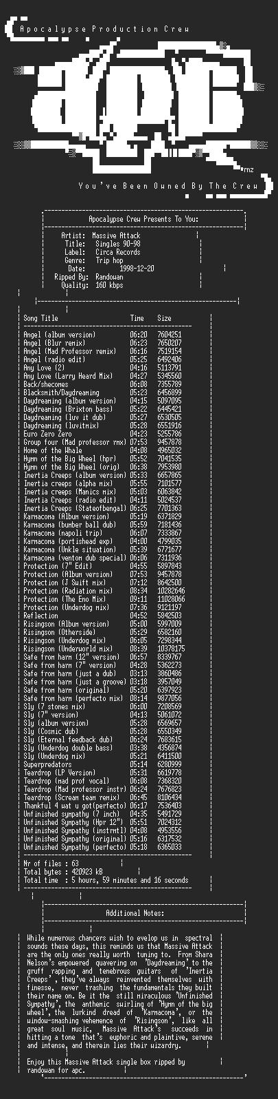 NFO file for Massive_attack-singles_9098-apc-randowan