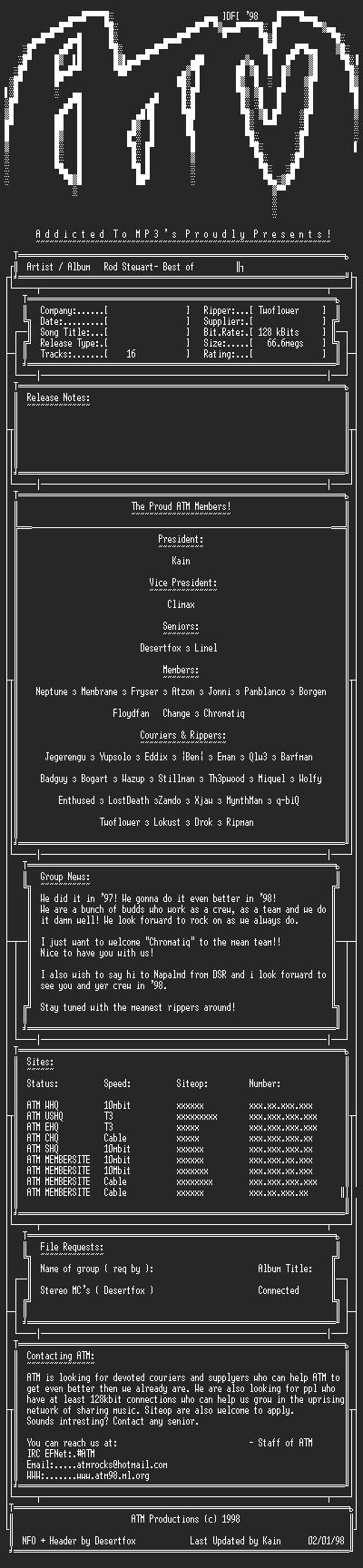 NFO file for Rod_Stewart_-_Best_of_-_ATM