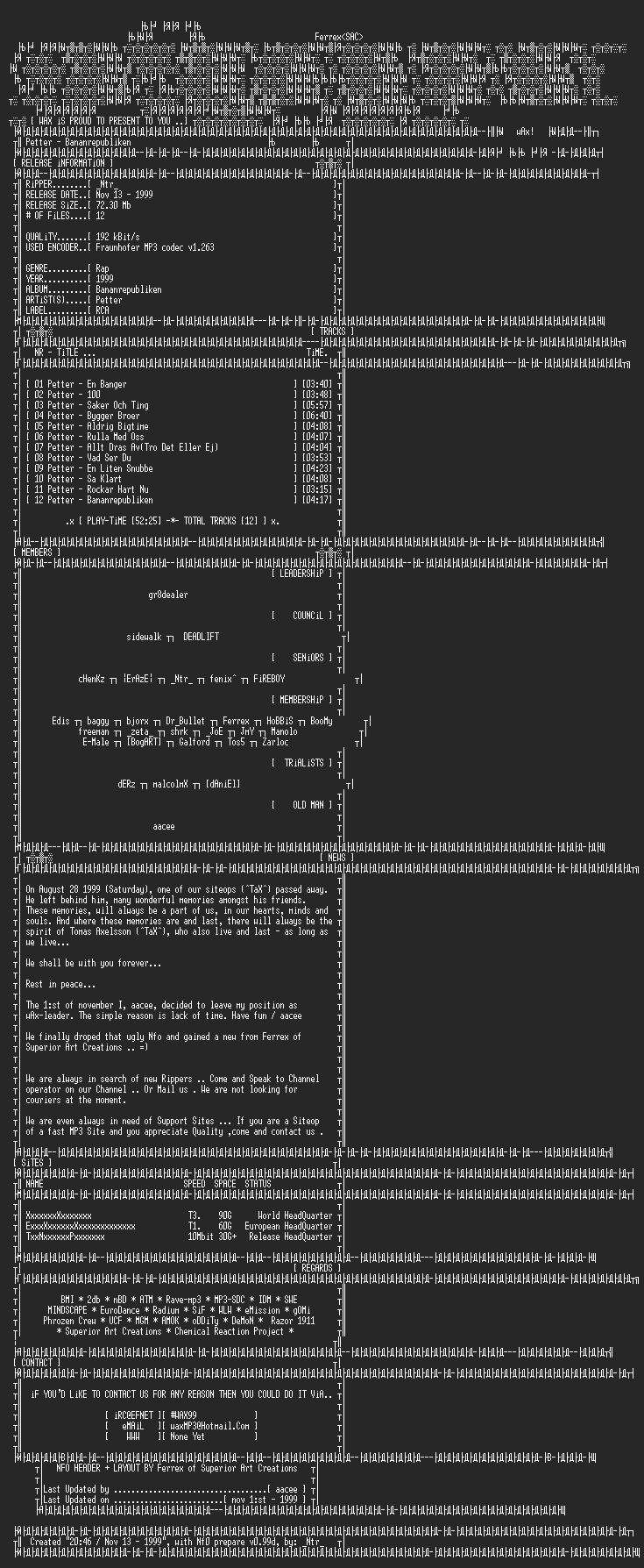 NFO file for Petter_-_Bananrepubliken-1999-wAx